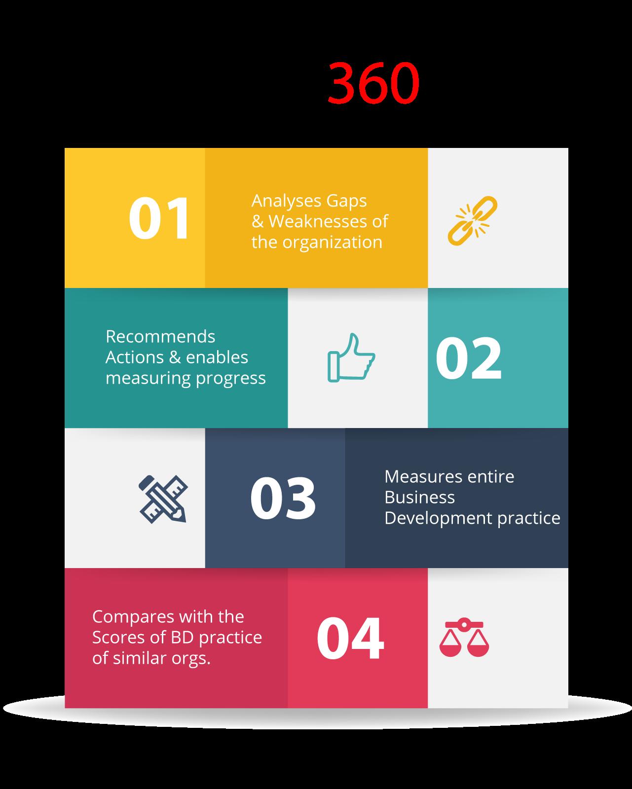 BDEX360 Bizwin's Business Development Software